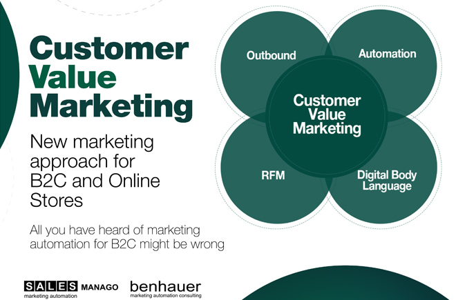 [Free Ebook] Customer Value Marketing – Check out what you've been missing the whole time!