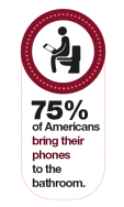 51 Hot Mobile Marketing Stats